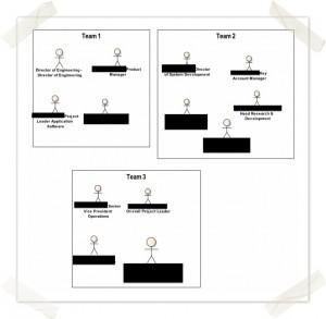 Stakeholder-Teams
